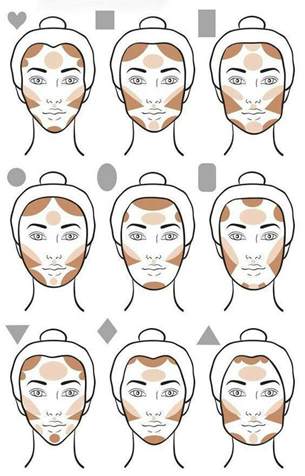 Contorno para afinar cada formato de rosto